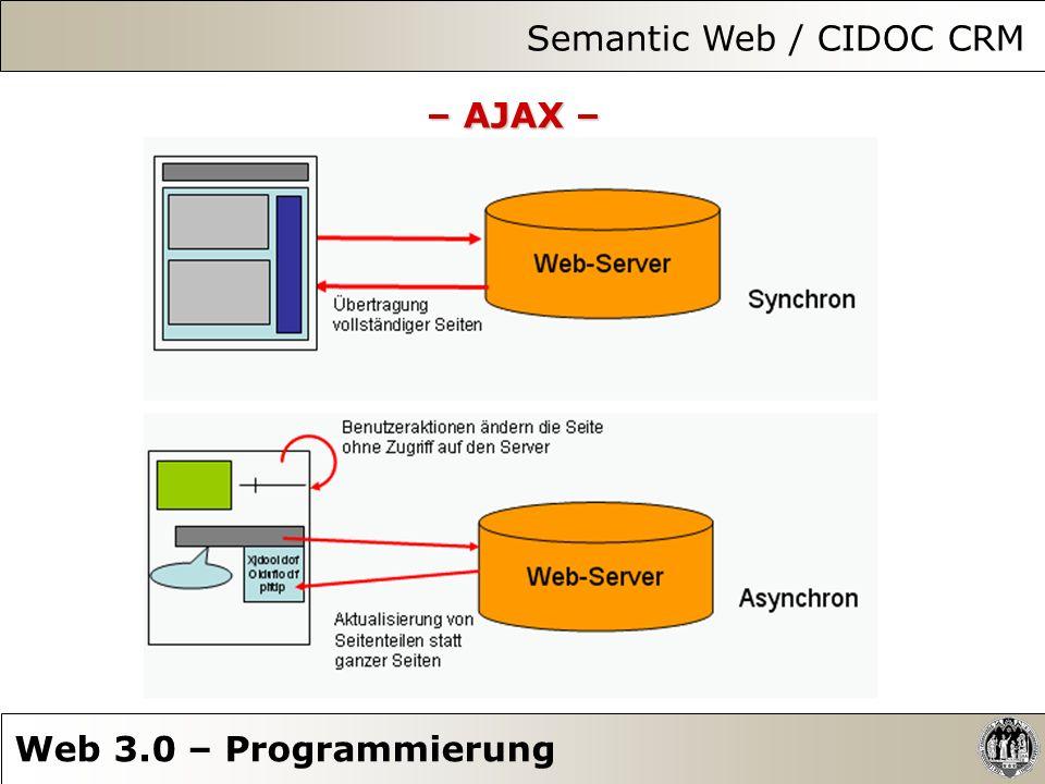 Semantic Web / CIDOC CRM Web 3.0 – Programmierung – Alternativen – AJAX Geringe Datenbestände werden durch XML aufgebläht.