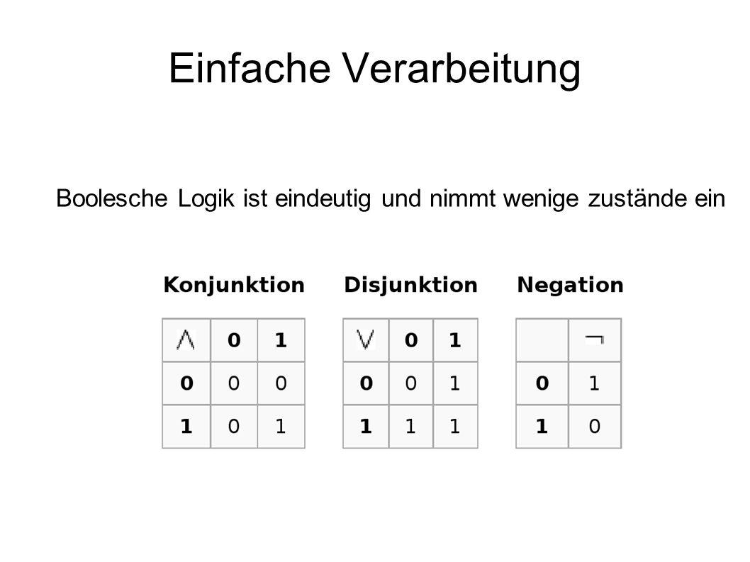 Einfache Verarbeitung Boolesche Logik ist eindeutig und nimmt wenige zustände ein