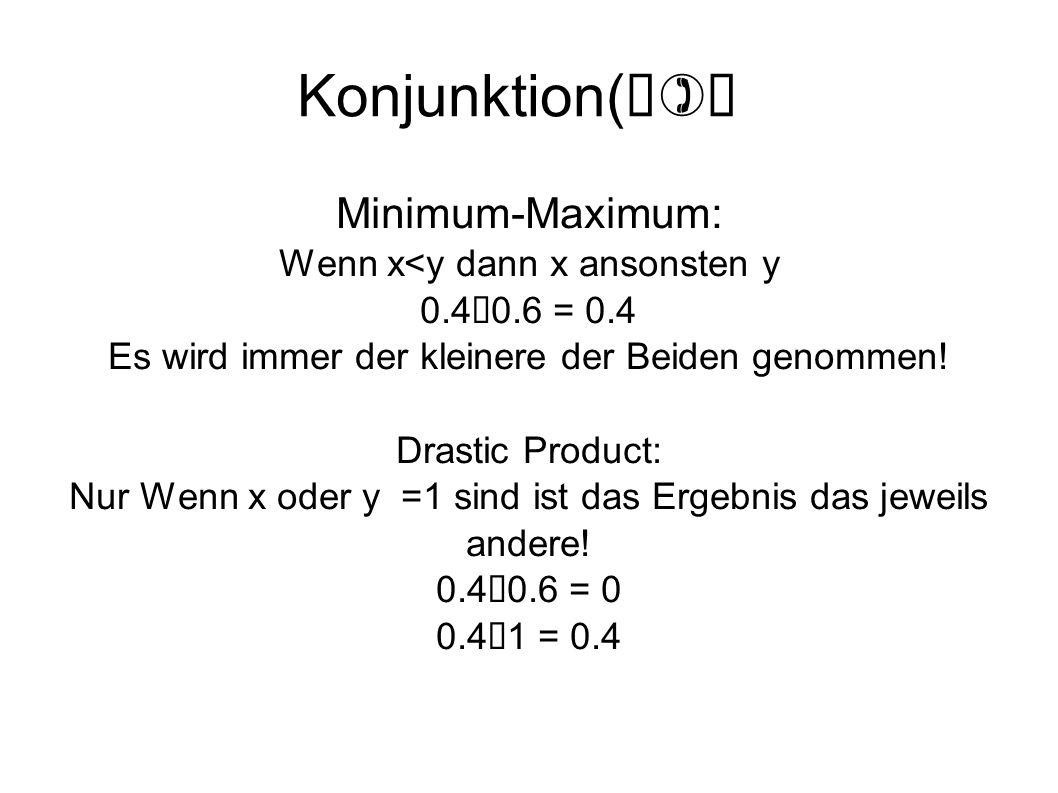 Konjunktion( ) Minimum-Maximum: Wenn x<y dann x ansonsten y 0.4 0.6 = 0.4 Es wird immer der kleinere der Beiden genommen! Drastic Product: Nur Wenn x