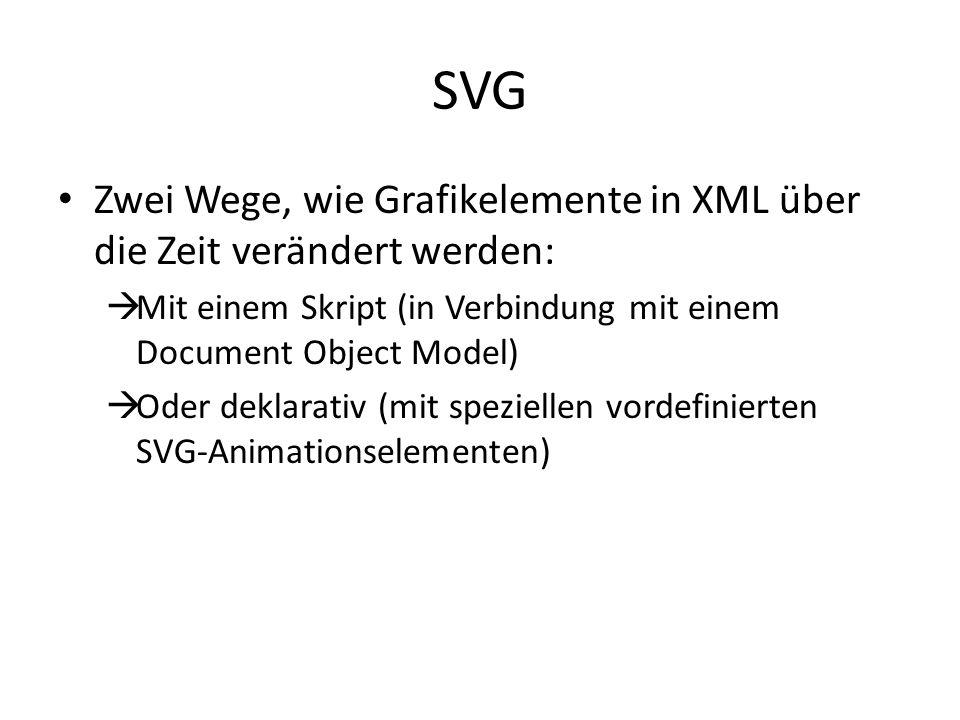 SVG Zwei Wege, wie Grafikelemente in XML über die Zeit verändert werden: Mit einem Skript (in Verbindung mit einem Document Object Model) Oder deklarativ (mit speziellen vordefinierten SVG-Animationselementen)