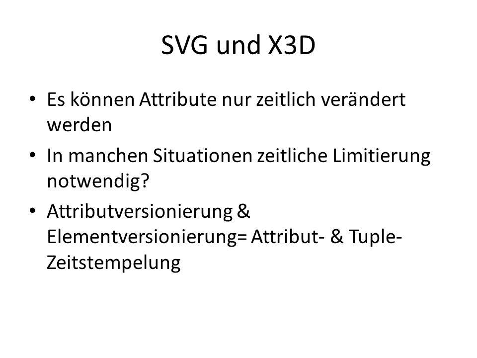 SVG und X3D Es können Attribute nur zeitlich verändert werden In manchen Situationen zeitliche Limitierung notwendig.