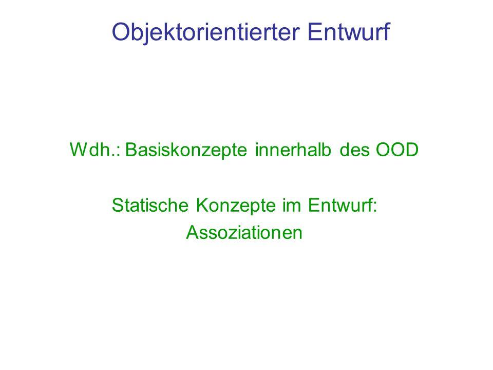 Objektorientierter Entwurf Wdh.: Basiskonzepte innerhalb des OOD Statische Konzepte im Entwurf: Assoziationen