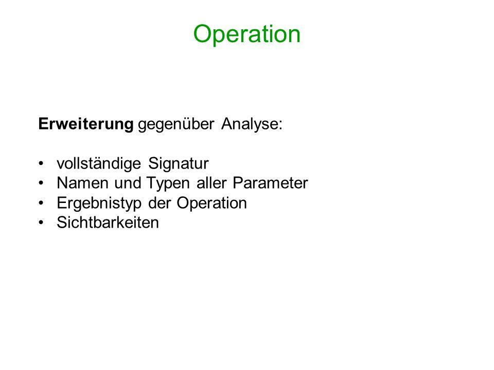 Operation Erweiterung gegenüber Analyse: vollständige Signatur Namen und Typen aller Parameter Ergebnistyp der Operation Sichtbarkeiten