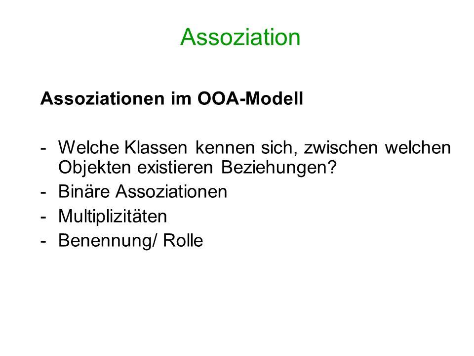 Assoziation Assoziationen im OOA-Modell -Welche Klassen kennen sich, zwischen welchen Objekten existieren Beziehungen? -Binäre Assoziationen -Multipli