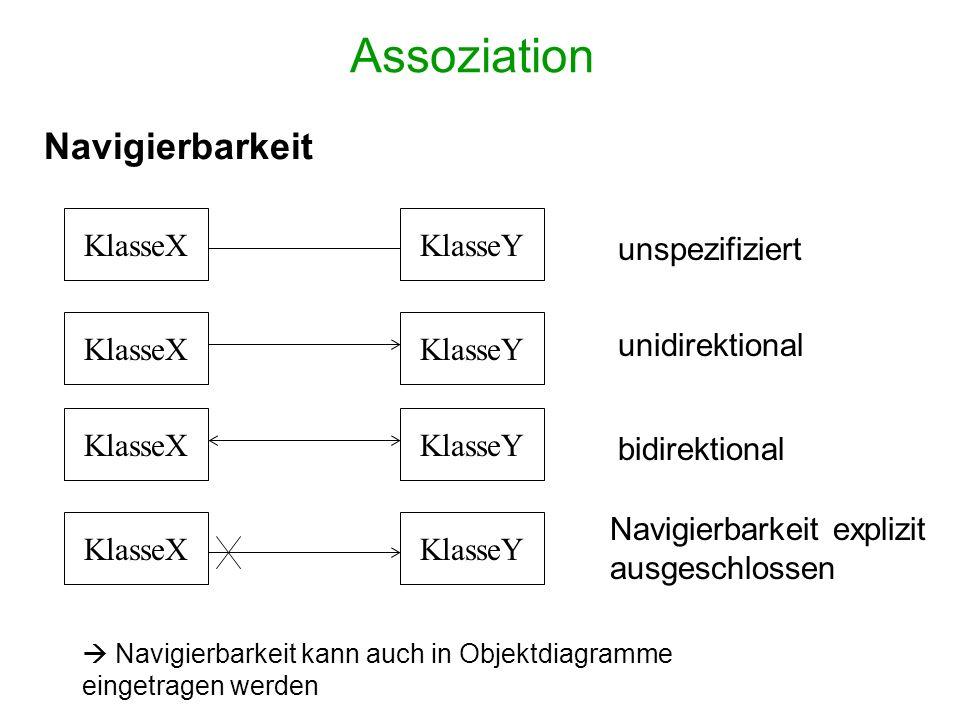 Assoziation Navigierbarkeit KlasseX KlasseY unspezifiziert unidirektional Navigierbarkeit explizit ausgeschlossen bidirektional Navigierbarkeit kann a
