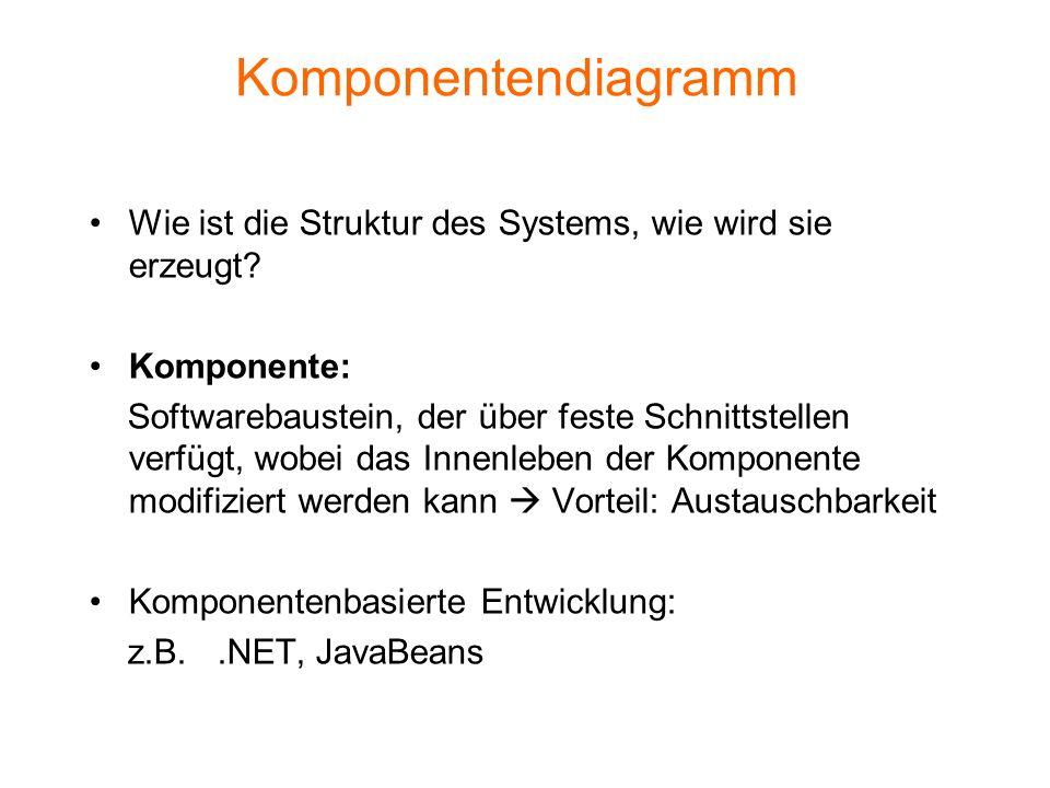 Komponentendiagramm Wie ist die Struktur des Systems, wie wird sie erzeugt? Komponente: Softwarebaustein, der über feste Schnittstellen verfügt, wobei