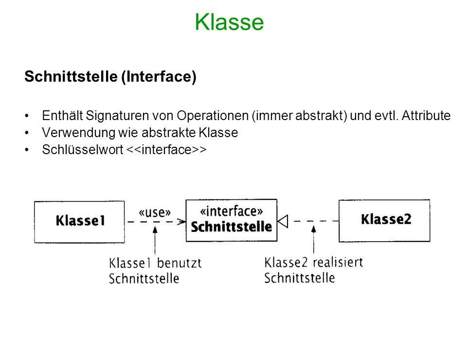 Klasse Schnittstelle (Interface) Enthält Signaturen von Operationen (immer abstrakt) und evtl. Attribute Verwendung wie abstrakte Klasse Schlüsselwort
