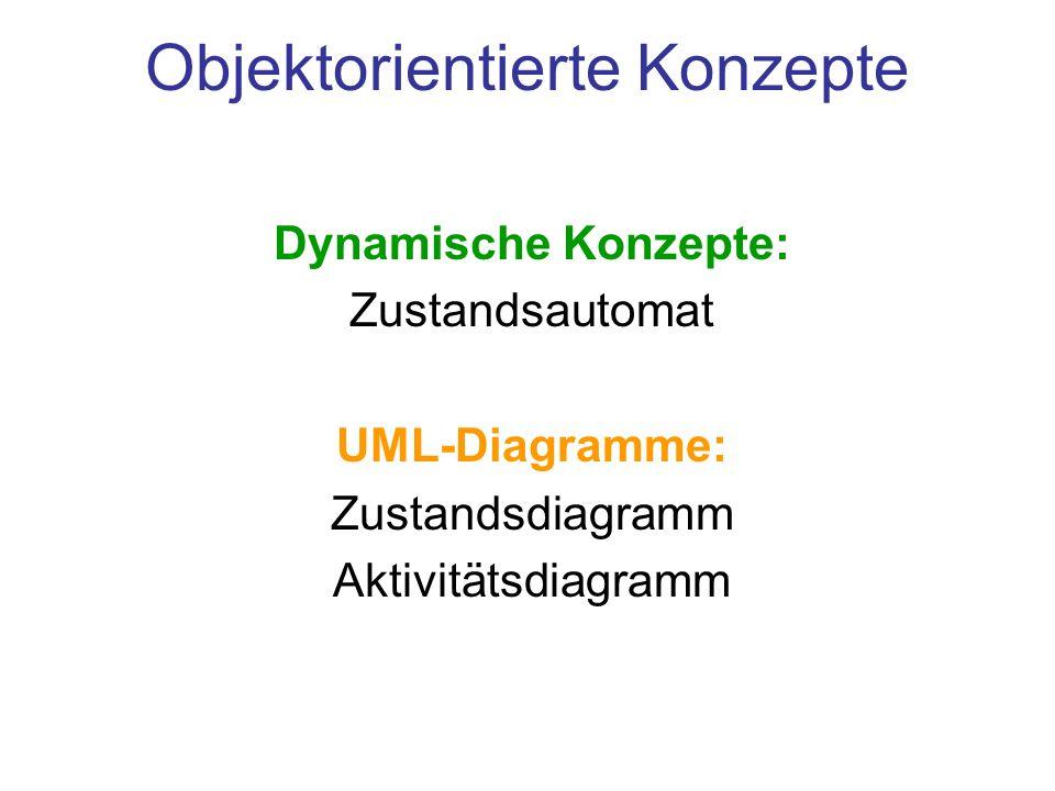 Objektorientierte Konzepte Dynamische Konzepte: Zustandsautomat UML-Diagramme: Zustandsdiagramm Aktivitätsdiagramm