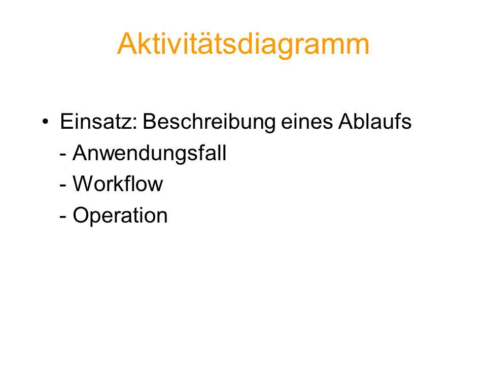 Aktivitätsdiagramm Einsatz: Beschreibung eines Ablaufs - Anwendungsfall - Workflow - Operation