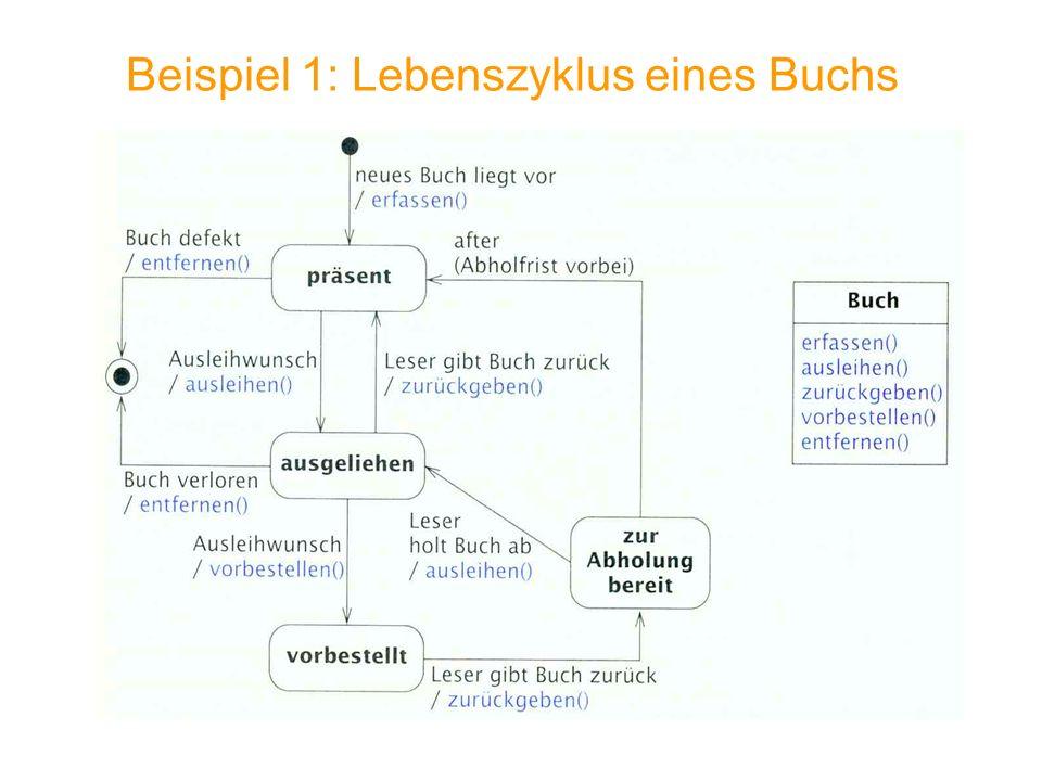 Beispiel 1: Lebenszyklus eines Buchs