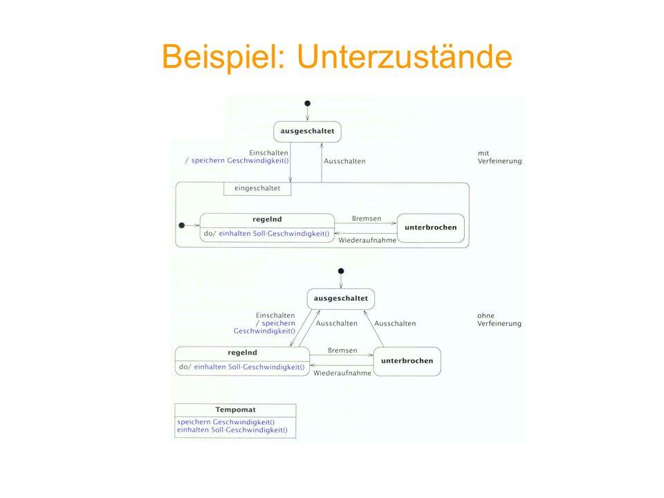 Übung 2 Ziel: Zustandsdiagramm erstellen Anhand der folgenden Problembeschreibung ist ein Zustandsdiagramm zu erstellen, um das Abheben von Geld an einem - vereinfachten - Geldautomaten zu beschreiben.