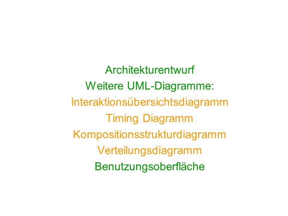 Architekturentwurf Weitere UML-Diagramme: Interaktionsübersichtsdiagramm Timing Diagramm Kompositionsstrukturdiagramm Verteilungsdiagramm Benutzungsob