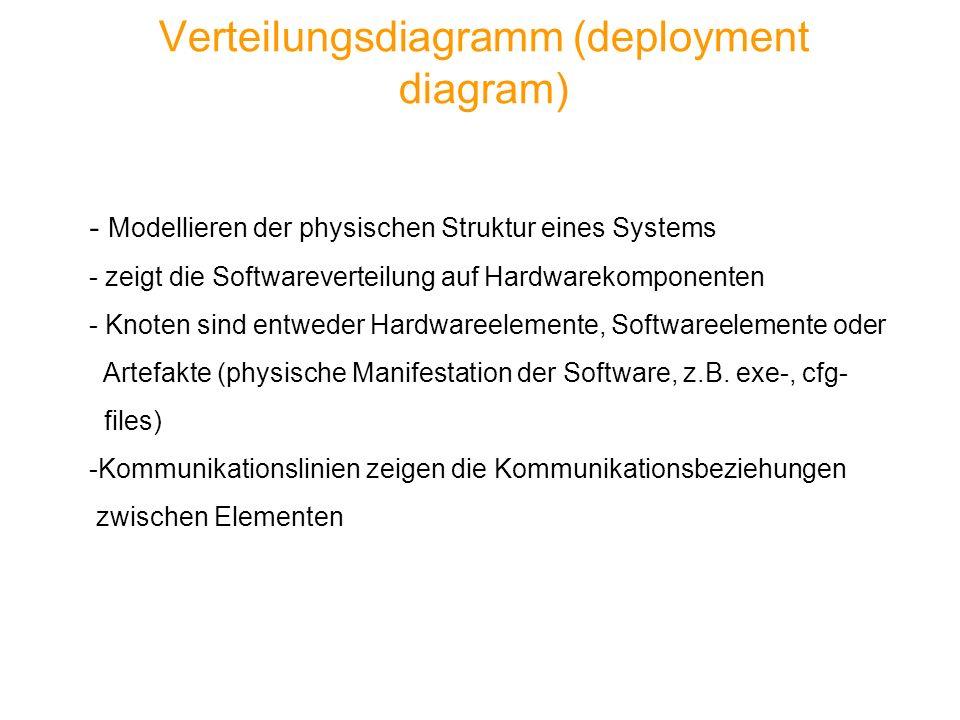 Verteilungsdiagramm (deployment diagram) - Modellieren der physischen Struktur eines Systems - zeigt die Softwareverteilung auf Hardwarekomponenten -