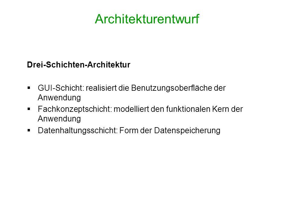 Drei-Schichten-Architektur GUI-Schicht: realisiert die Benutzungsoberfläche der Anwendung Fachkonzeptschicht: modelliert den funktionalen Kern der Anw