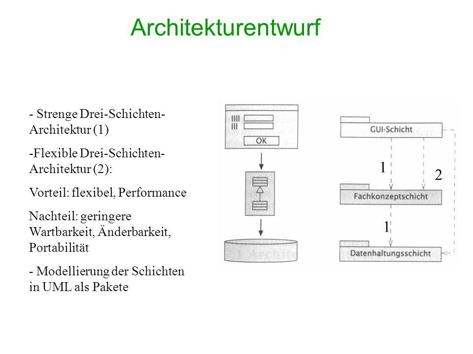 Architekturentwurf - Strenge Drei-Schichten- Architektur (1) -Flexible Drei-Schichten- Architektur (2): Vorteil: flexibel, Performance Nachteil: gerin
