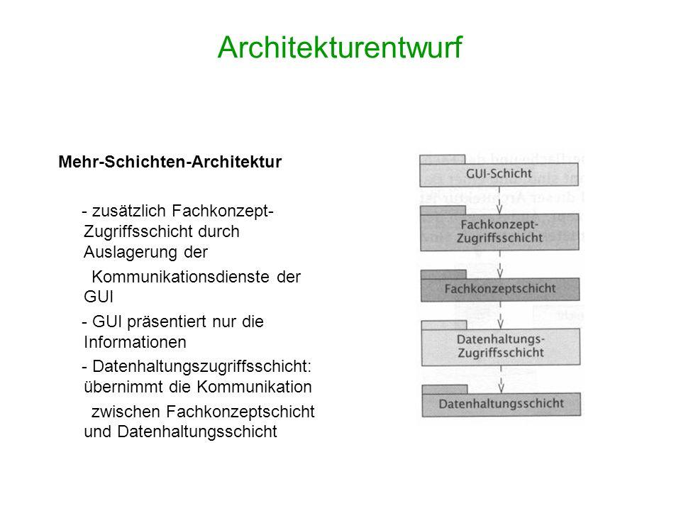 Architekturentwurf Mehr-Schichten-Architektur - zusätzlich Fachkonzept- Zugriffsschicht durch Auslagerung der Kommunikationsdienste der GUI - GUI präs