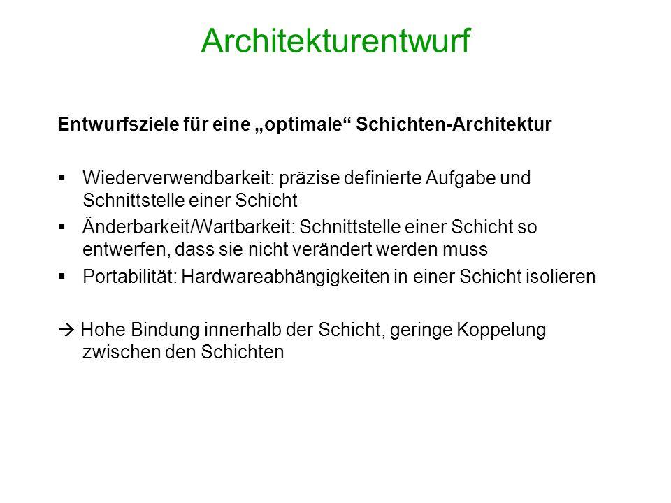 Architekturentwurf Entwurfsziele für eine optimale Schichten-Architektur Wiederverwendbarkeit: präzise definierte Aufgabe und Schnittstelle einer Schi