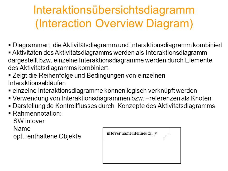 Interaktionsübersichtsdiagramm (Interaction Overview Diagram) Diagrammart, die Aktivitätsdiagramm und Interaktionsdiagramm kombiniert Aktivitäten des