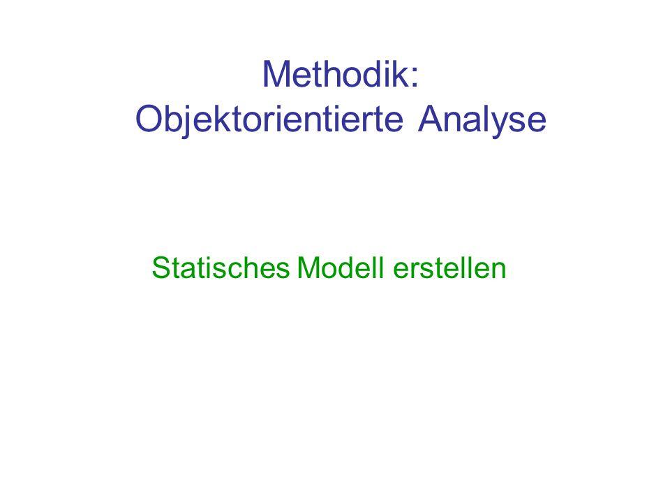 Methodik: Objektorientierte Analyse Statisches Modell erstellen