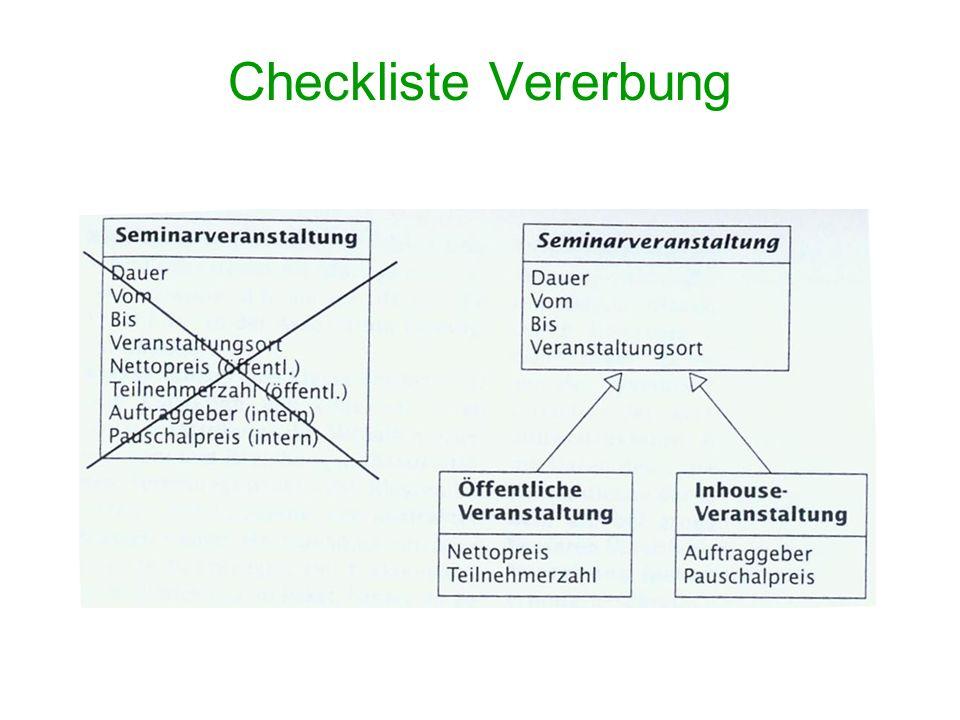 Checkliste Vererbung