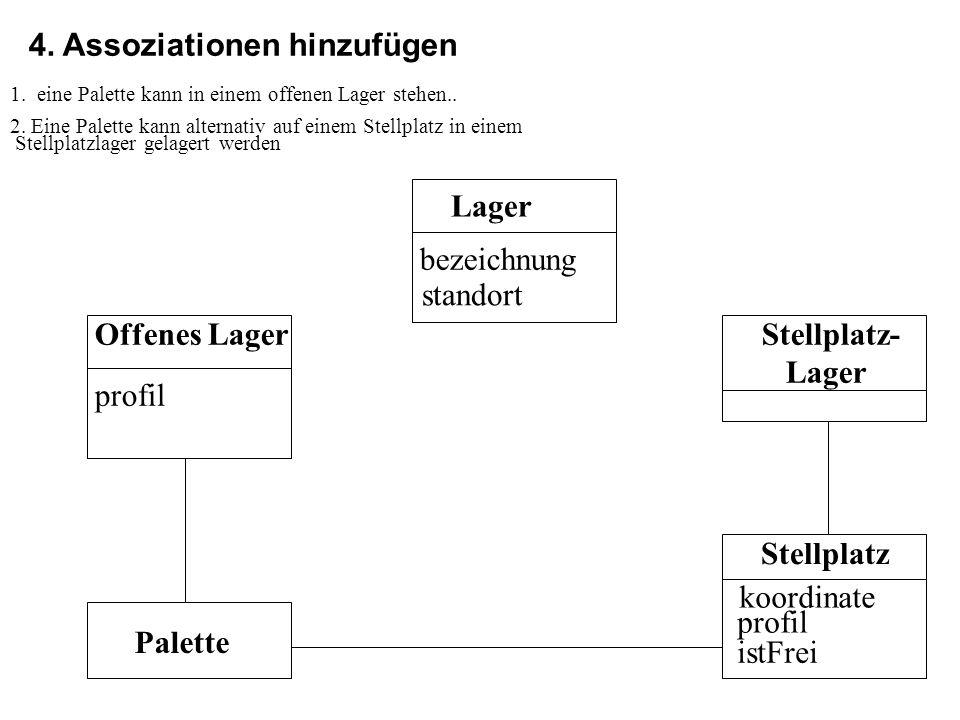 4. Assoziationen hinzufügen Lager bezeichnung standort Palette Offenes Lager profil Stellplatz- Lager Stellplatz koordinate 1. eine Palette kann in ei