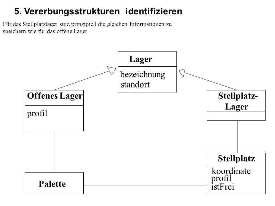 5. Vererbungsstrukturen identifizieren Lager bezeichnung standort Palette Offenes Lager profil Stellplatz- Lager Stellplatz koordinate Für das Stellpl