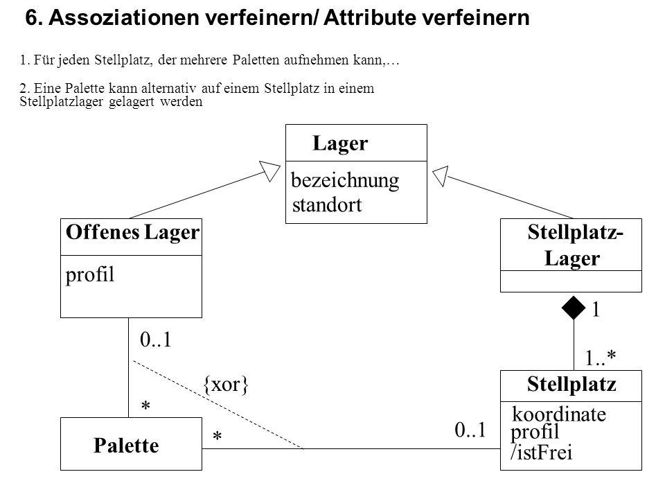 6. Assoziationen verfeinern/ Attribute verfeinern Lager bezeichnung standort Palette Offenes Lager profil Stellplatz- Lager Stellplatz koordinate 1. F