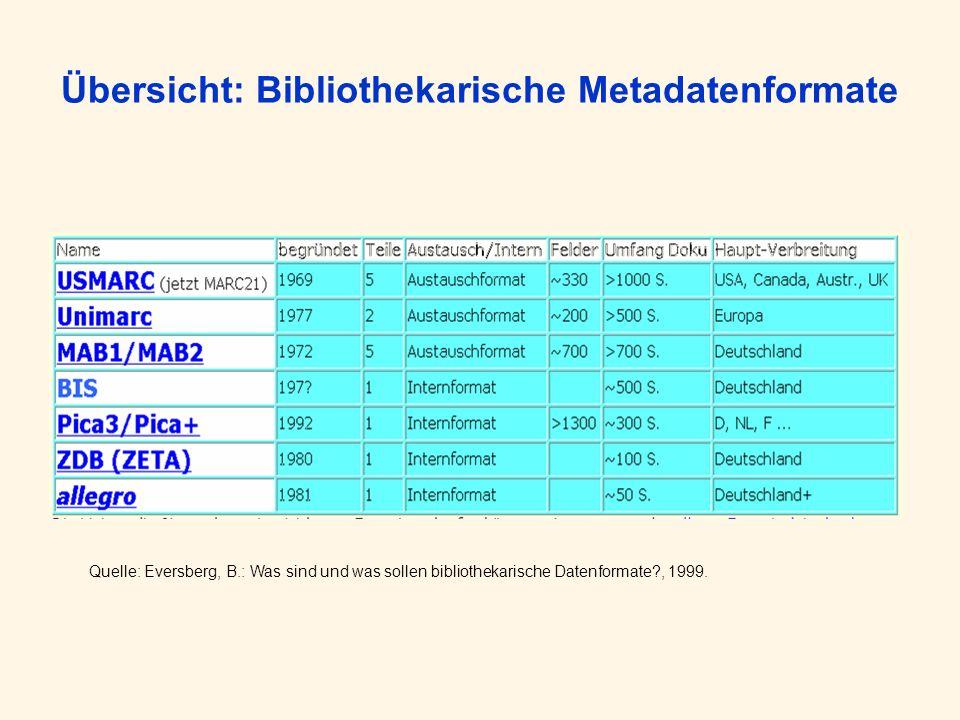 Übersicht: Bibliothekarische Metadatenformate Quelle: Eversberg, B.: Was sind und was sollen bibliothekarische Datenformate?, 1999.