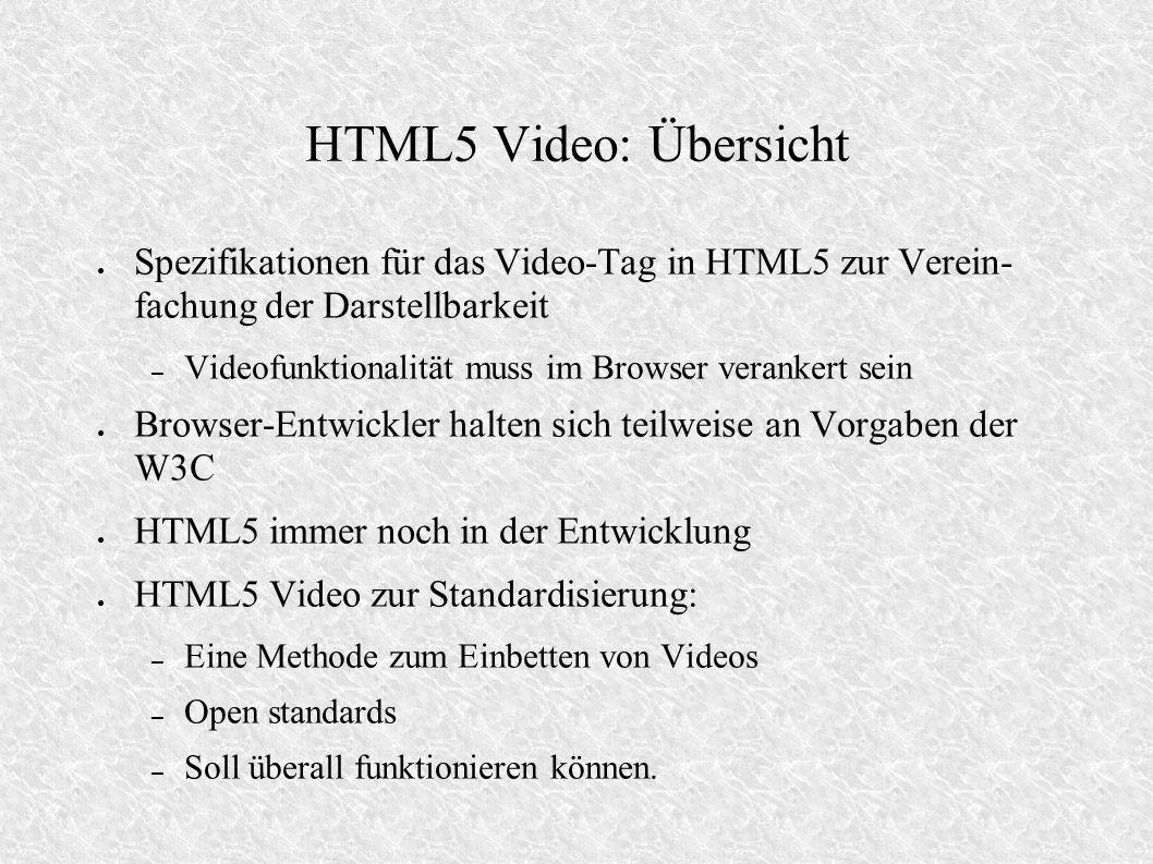 HTML5 Video: Übersicht Spezifikationen für das Video-Tag in HTML5 zur Verein- fachung der Darstellbarkeit – Videofunktionalität muss im Browser verankert sein Browser-Entwickler halten sich teilweise an Vorgaben der W3C HTML5 immer noch in der Entwicklung HTML5 Video zur Standardisierung: – Eine Methode zum Einbetten von Videos – Open standards – Soll überall funktionieren können.