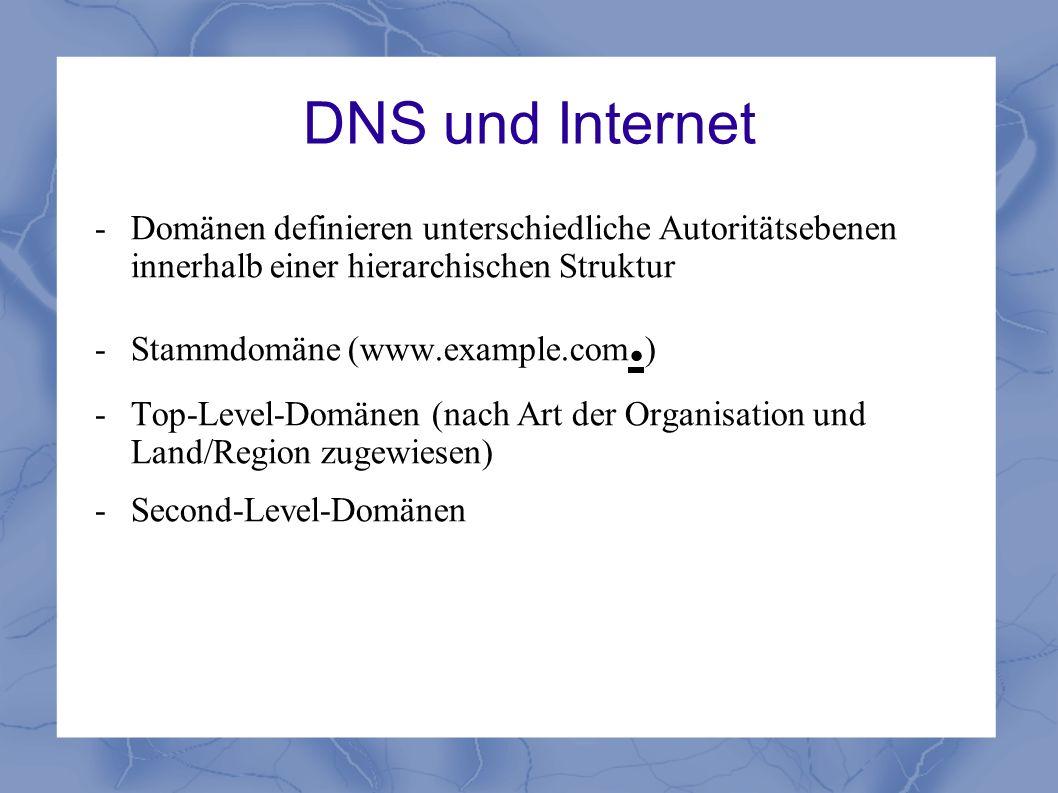 DNS und Internet -Domänen definieren unterschiedliche Autoritätsebenen innerhalb einer hierarchischen Struktur - Stammdomäne (www.example.com. ) -Top-