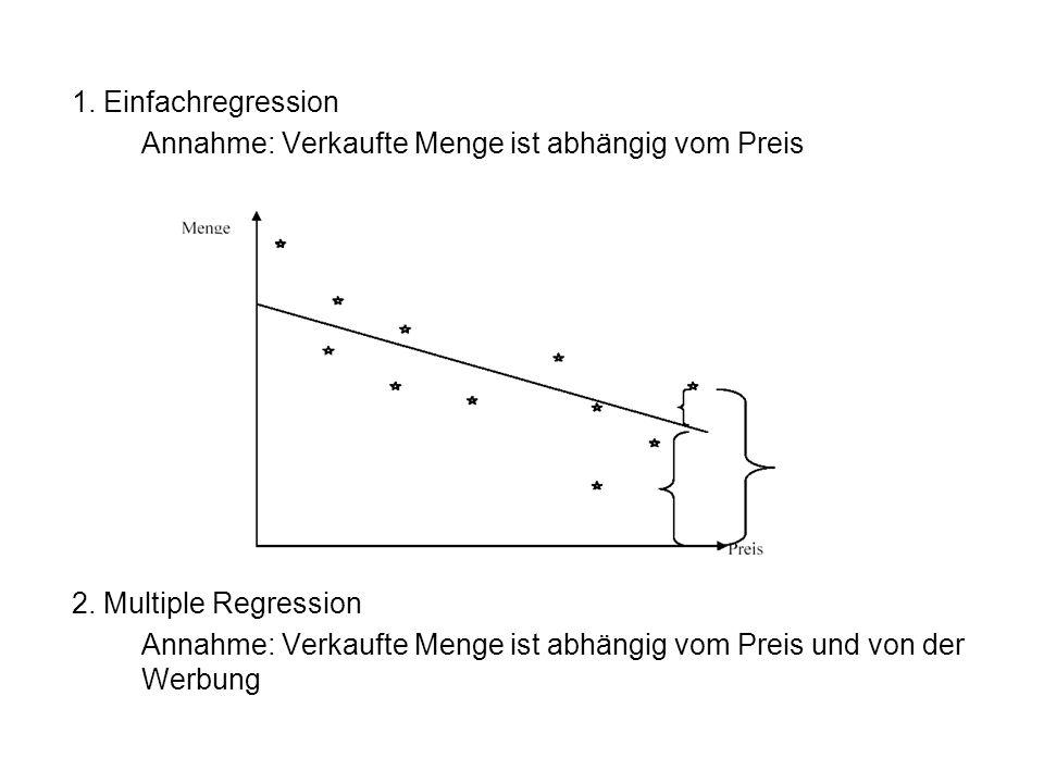 1. Einfachregression Annahme: Verkaufte Menge ist abhängig vom Preis 2. Multiple Regression Annahme: Verkaufte Menge ist abhängig vom Preis und von de
