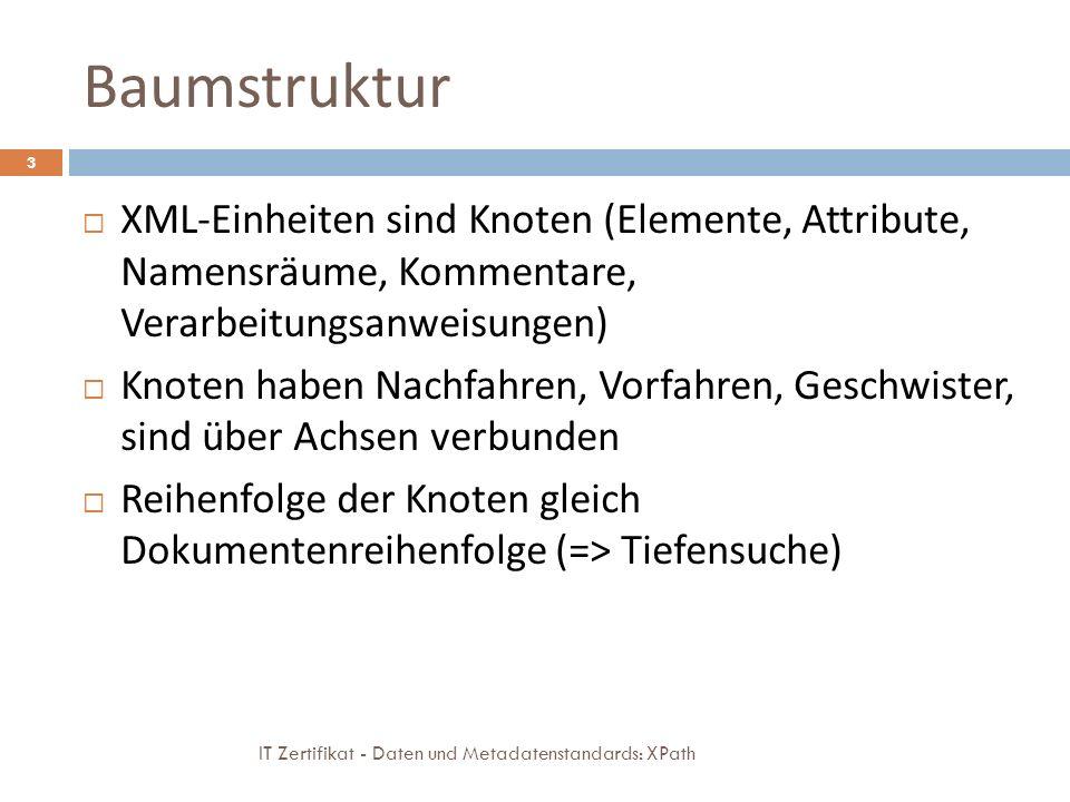Baumstruktur IT Zertifikat - Daten und Metadatenstandards: XPath 3 XML-Einheiten sind Knoten (Elemente, Attribute, Namensräume, Kommentare, Verarbeitungsanweisungen) Knoten haben Nachfahren, Vorfahren, Geschwister, sind über Achsen verbunden Reihenfolge der Knoten gleich Dokumentenreihenfolge (=> Tiefensuche)