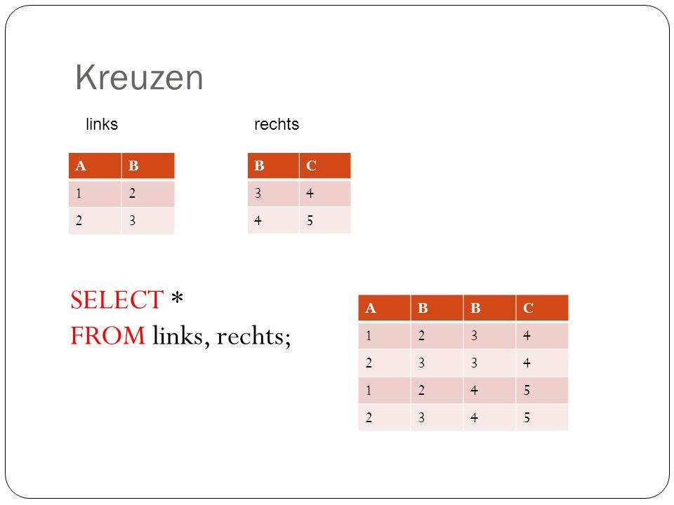 Kreuzen AB 12 23 BC 34 45 linksrechts SELECT * FROM links, rechts; ABBC 1234 2334 1245 2345