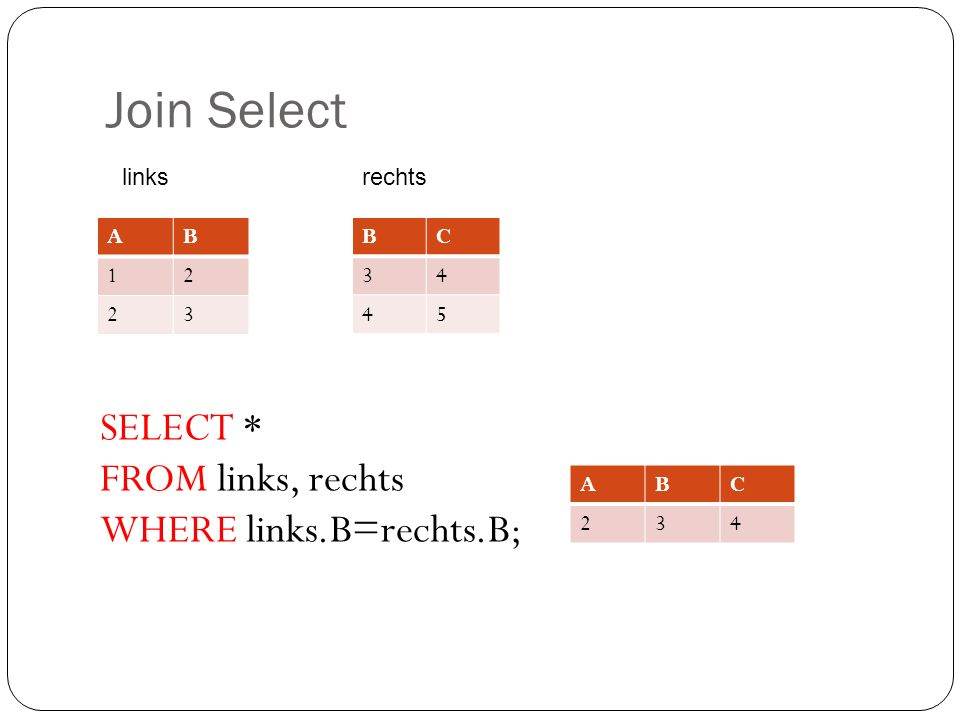 Join Select AB 12 23 BC 34 45 linksrechts SELECT * FROM links, rechts WHERE links.B=rechts.B; ABC 234