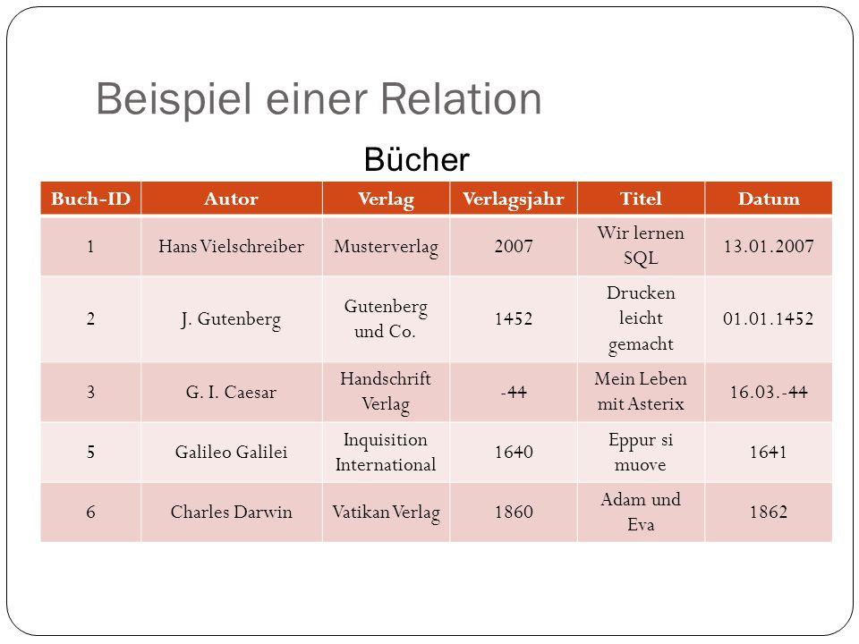 Beispiel einer Relation Buch-IDAutorVerlagVerlagsjahrTitelDatum 1Hans VielschreiberMusterverlag2007 Wir lernen SQL 13.01.2007 2J. Gutenberg Gutenberg