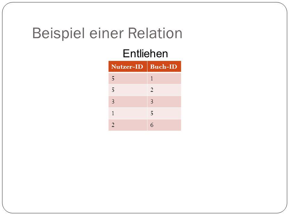 Beispiel einer Relation Nutzer-IDBuch-ID 51 52 33 15 26 Entliehen