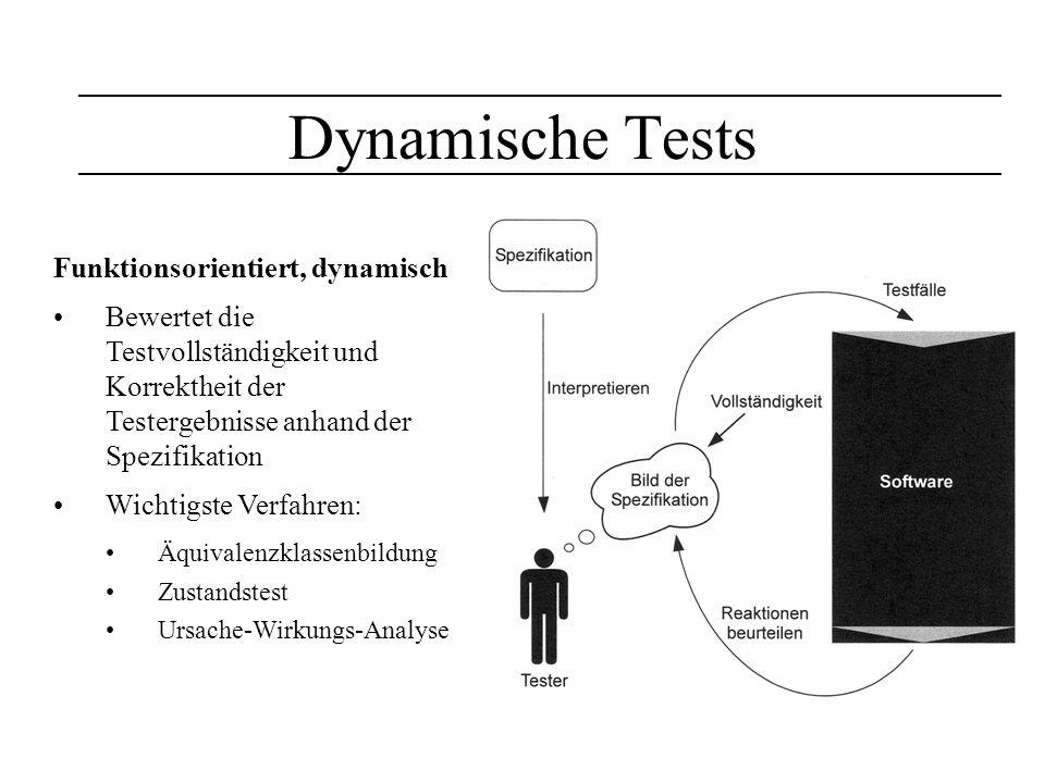 Dynamische Tests Funktionsorientiert, dynamisch Bewertet die Testvollständigkeit und Korrektheit der Testergebnisse anhand der Spezifikation Wichtigst