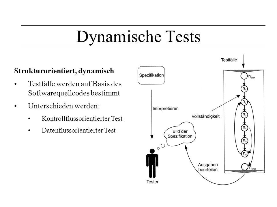 Dynamische Tests Strukturorientiert, dynamisch Testfälle werden auf Basis des Softwarequellcodes bestimmt Unterschieden werden: Kontrollflussorientier