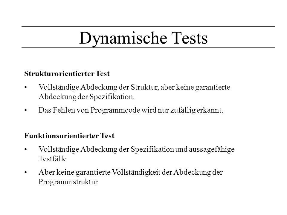 Dynamische Tests Strukturorientierter Test Vollständige Abdeckung der Struktur, aber keine garantierte Abdeckung der Spezifikation. Das Fehlen von Pro