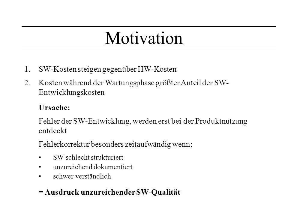 Motivation 1.SW-Kosten steigen gegenüber HW-Kosten 2.Kosten während der Wartungsphase größter Anteil der SW- Entwicklungskosten Ursache: Fehler der SW