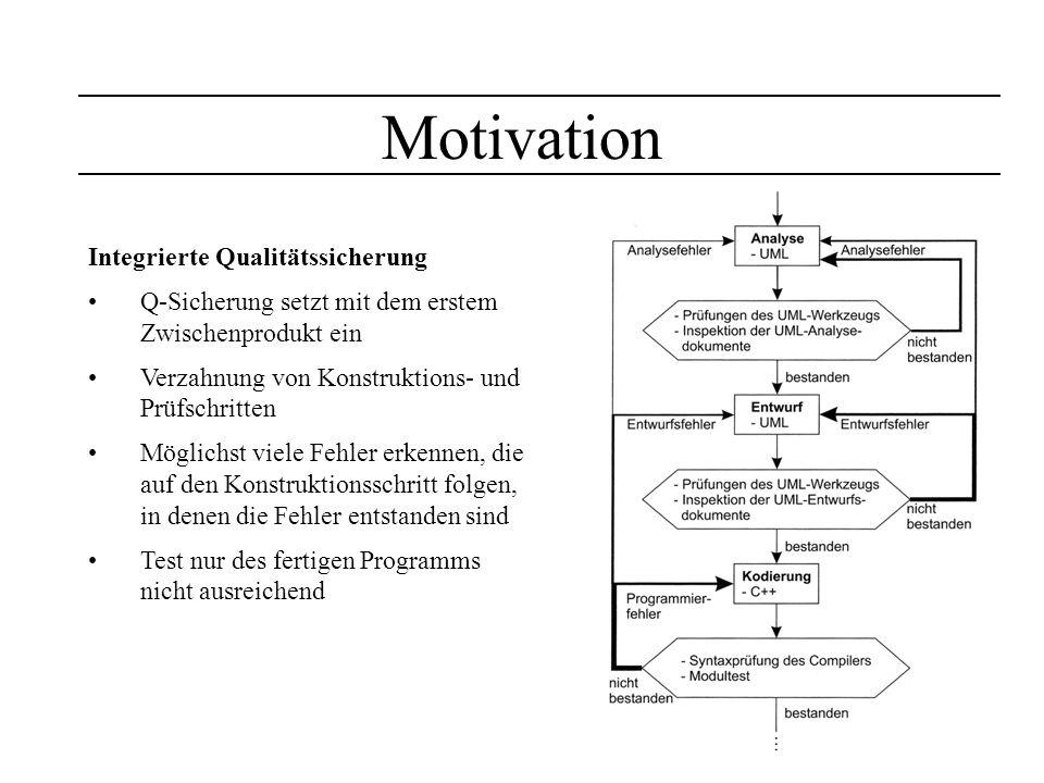 Motivation Qualitätszielbestimmung Verschiedene SW-Eigenschaften ergeben die SW-Qualität Sind unterschiedlich wichtig (für Hersteller u.