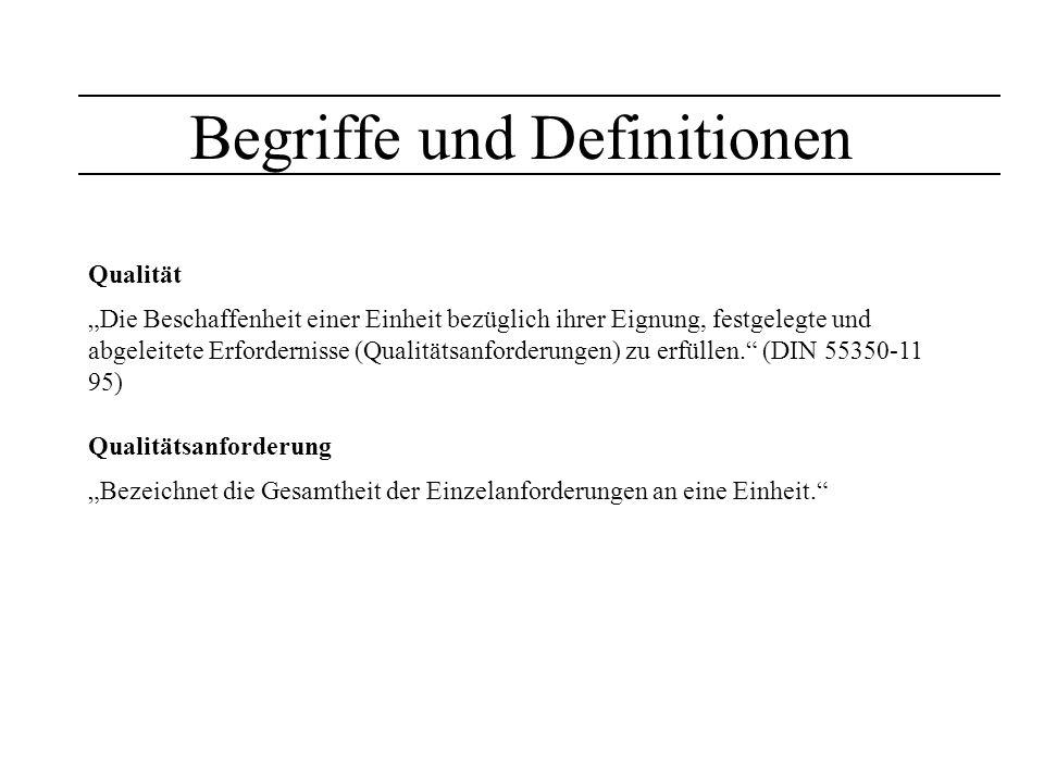 Begriffe und Definitionen Qualität Die Beschaffenheit einer Einheit bezüglich ihrer Eignung, festgelegte und abgeleitete Erfordernisse (Qualitätsanfor