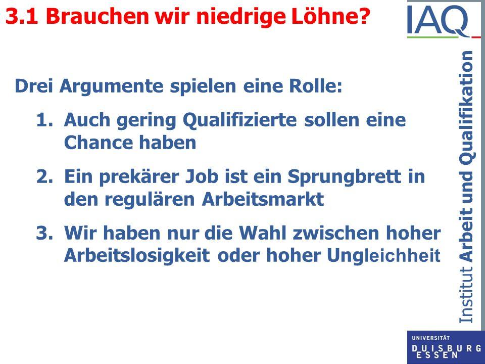 Institut Arbeit und Qualifikation 3.1 Brauchen wir niedrige Löhne? Drei Argumente spielen eine Rolle: 1.Auch gering Qualifizierte sollen eine Chance h