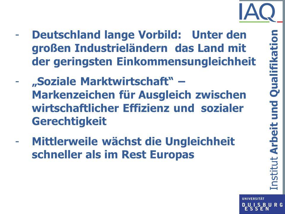 Institut Arbeit und Qualifikation Gliederung 1.Alte inklusive Arbeitsmarktordnung 2.Prekarisierung seit 1995 3.Brauchen wir niedrige Löhne.