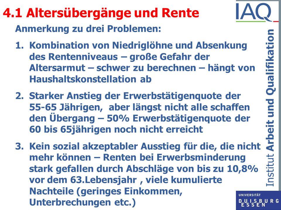 Institut Arbeit und Qualifikation 4.1 Altersübergänge und Rente Anmerkung zu drei Problemen: 1.Kombination von Niedriglöhne und Absenkung des Rentenni