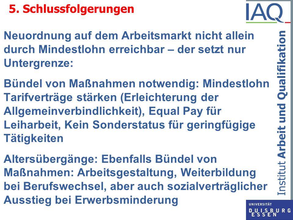 Institut Arbeit und Qualifikation 5. Schlussfolgerungen Neuordnung auf dem Arbeitsmarkt nicht allein durch Mindestlohn erreichbar – der setzt nur Unte
