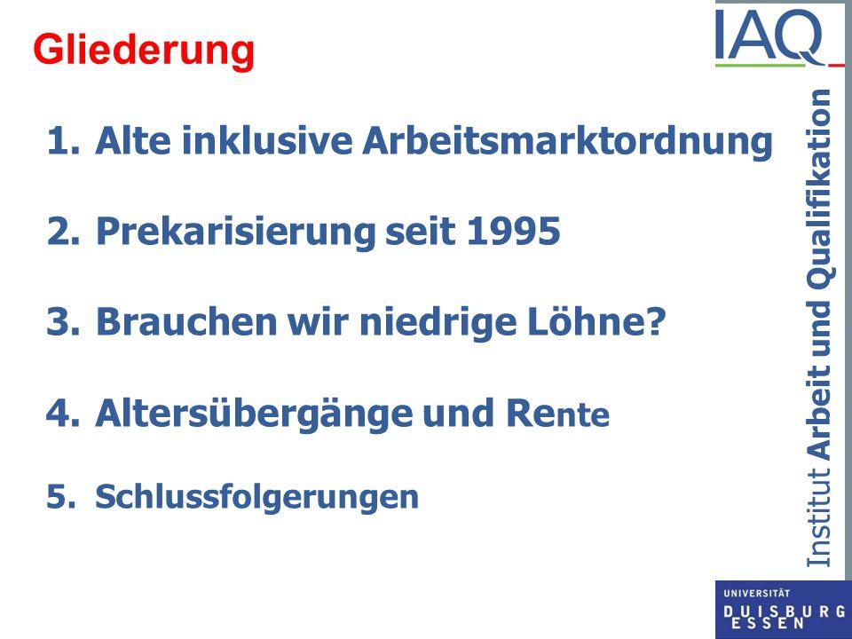 Institut Arbeit und Qualifikation Gliederung 1.Alte inklusive Arbeitsmarktordnung 2.Prekarisierung seit 1995 3.Brauchen wir niedrige Löhne? 4.Altersüb