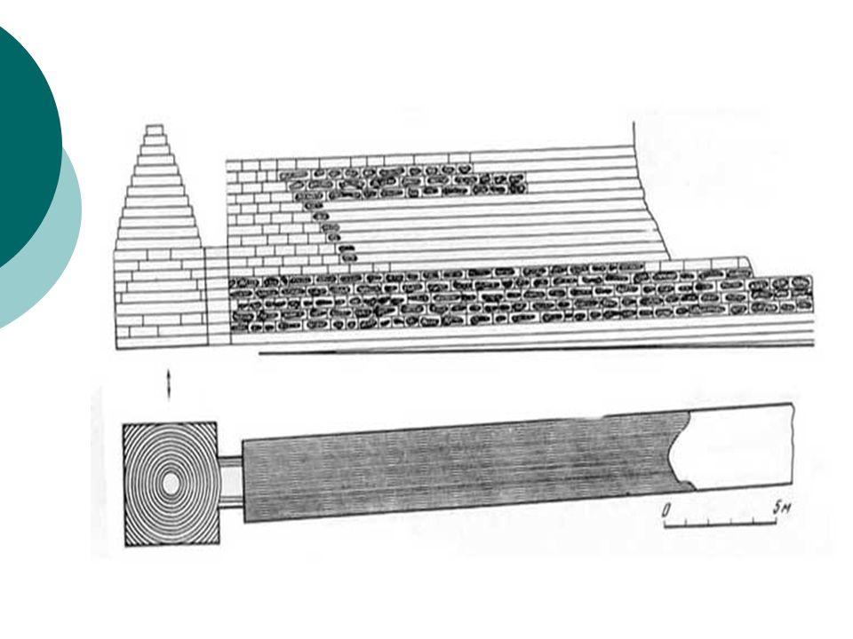 Architektur / Bauweise Grabkammer: LBH ca.