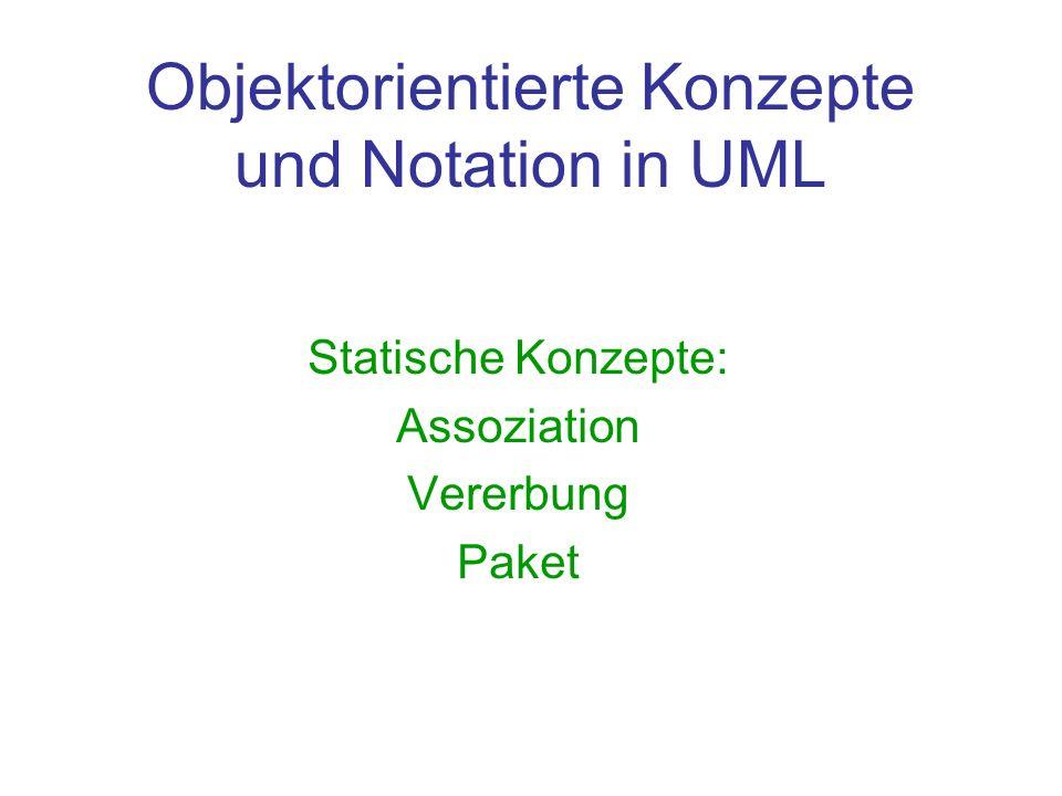 Objektorientierte Konzepte und Notation in UML Statische Konzepte: Assoziation Vererbung Paket