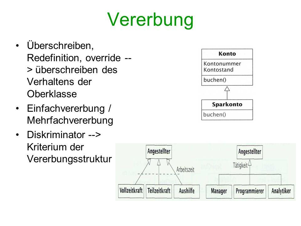 Paket Zusammenfassung von Modellelementen (meist Klassen) Gruppierung und Strukturierung des Gesamtsystems / Systemteilen Abhängigkeiten darstellbar